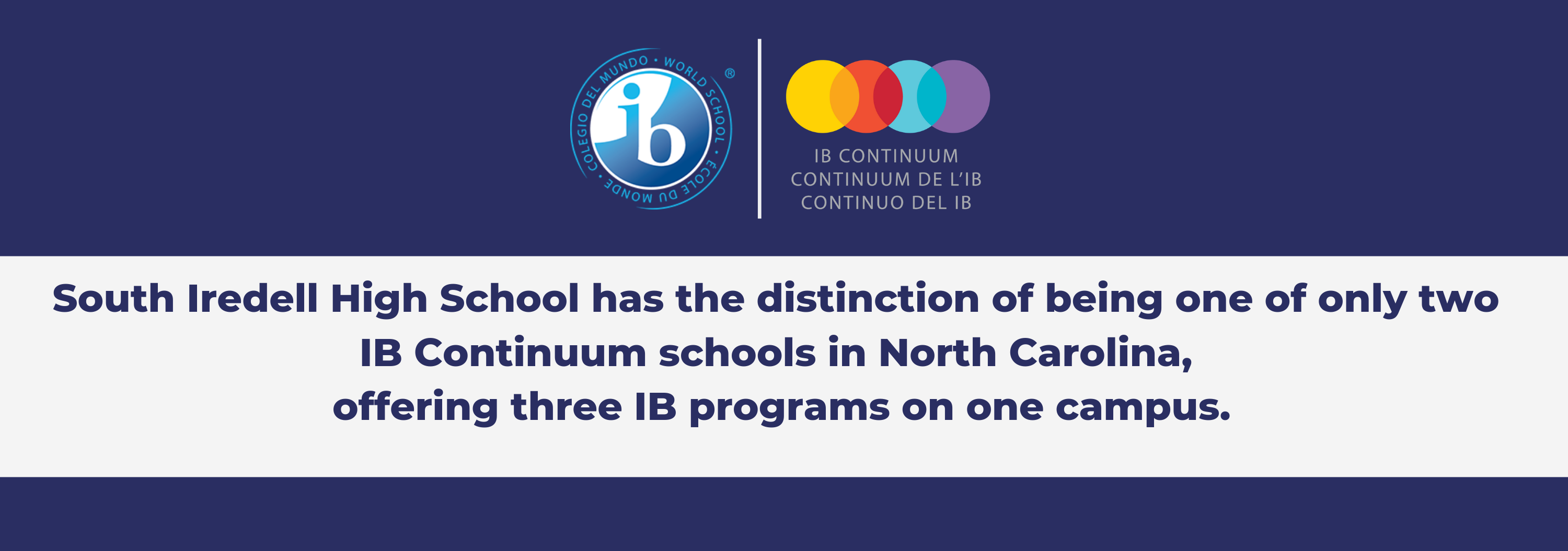 INTERNATIONAL BACCALAUREATE PROGRAMMES - South Iredell High